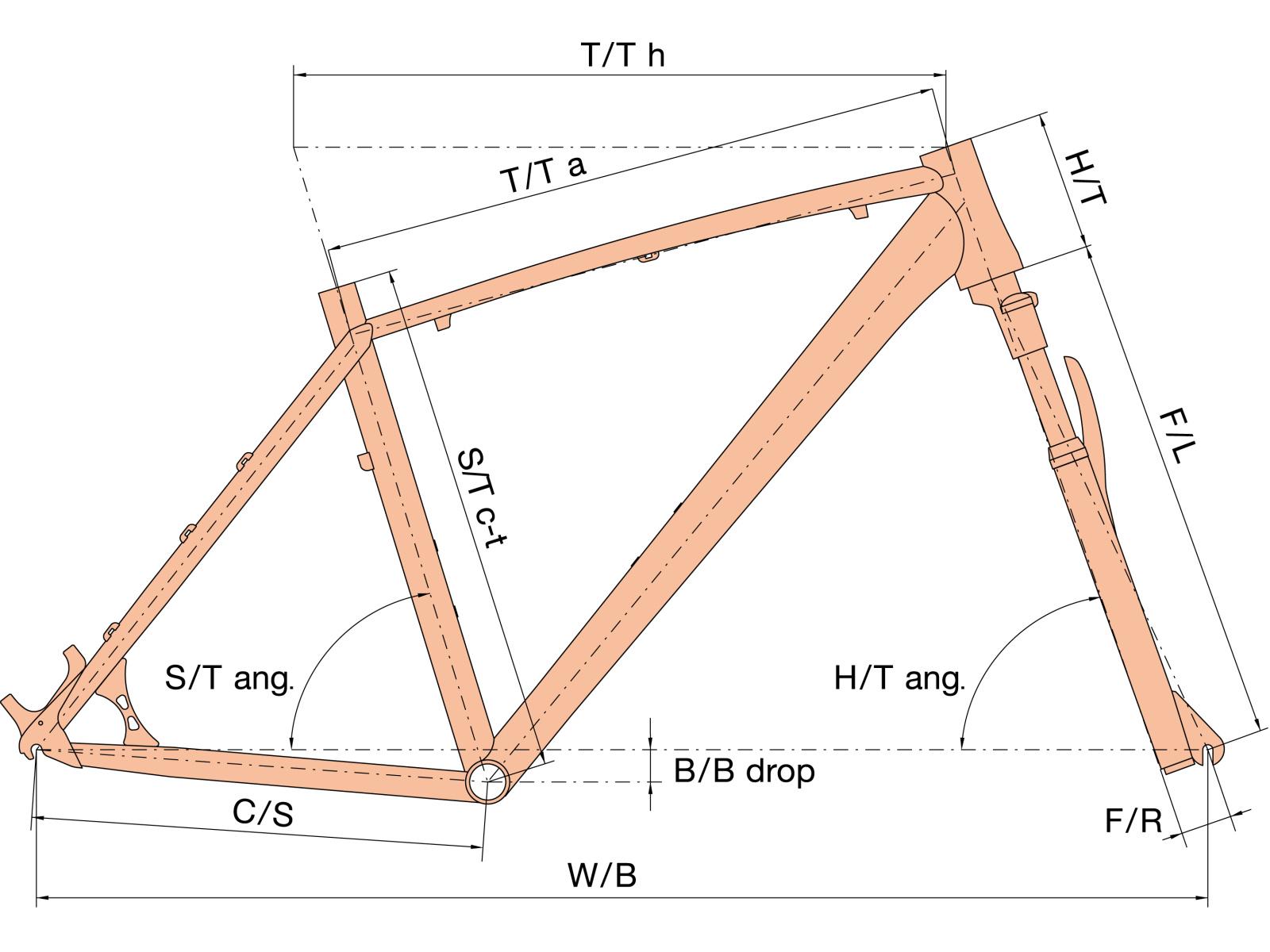 Геометрия велосипеда Author Instinct 29 (2015)