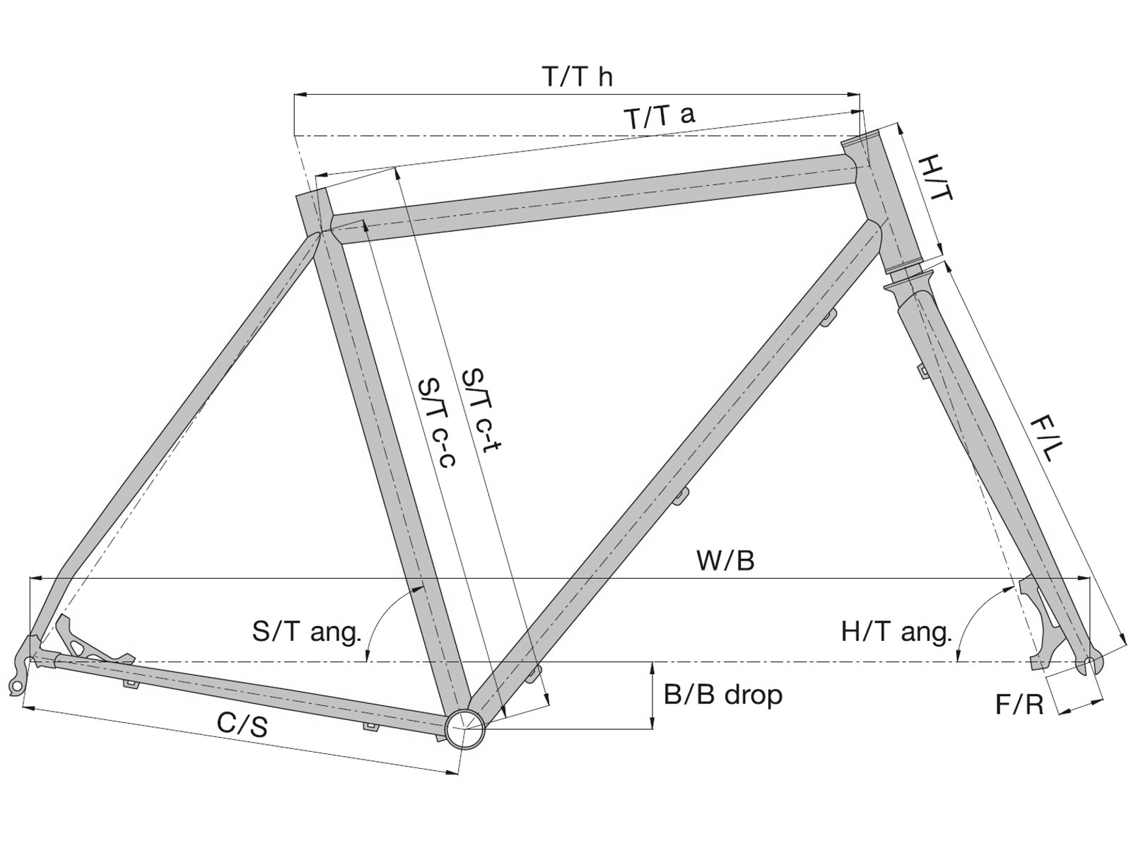 AUTHOR Ronin 2018 - cromoly frame with triple butted tubes
